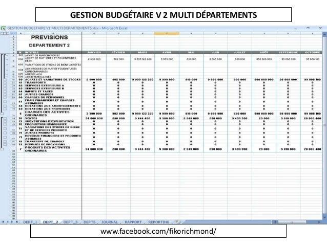 www.facebook.com/fikorichmond/ GESTION BUDGÉTAIRE V 2 MULTI DÉPARTEMENTS