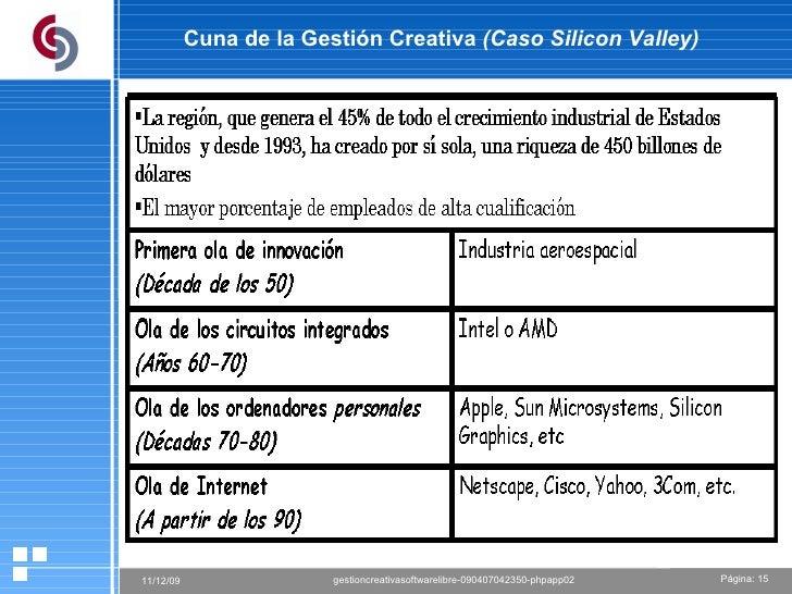 Cuna de la Gestión Creativa  (Caso Silicon Valley)