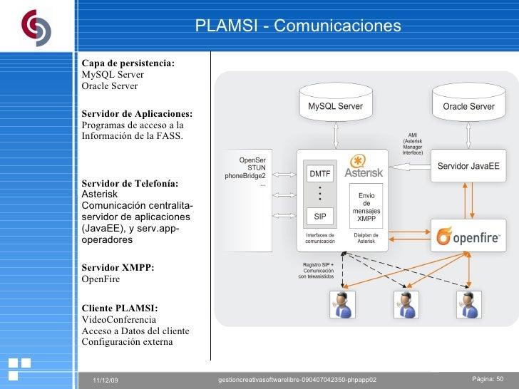 PLAMSI - Comunicaciones Capa de persistencia: MySQL Server Oracle Server Cliente PLAMSI: VideoConferencia Acceso a Datos d...