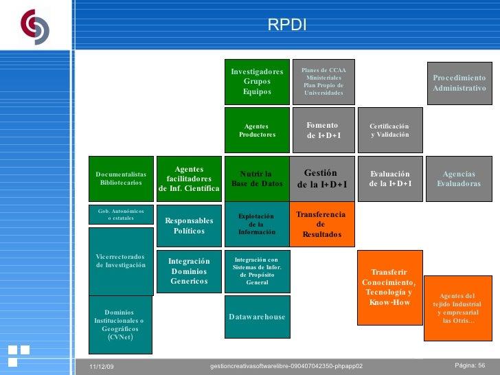 RPDI Agentes  Productores Agentes facilitadores  de Inf. Científica Documentalistas Bibliotecarios Fomento  de I+D+I Evalu...