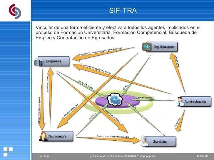 SIF-TRA Vincular de una forma eficiente y efectiva a todos los agentes implicados en el proceso de Formación Universitaria...