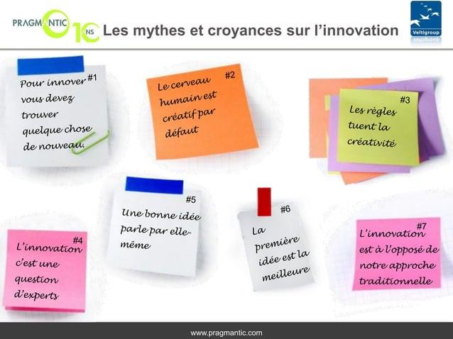 www.pragmantic.com Slide 1428 mai 2009 www.pragmantic.comLes mythes et croyances sur l'innovationwww.pragmantic.comL'innov...