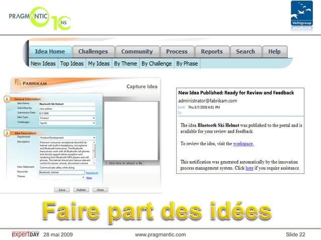 www.pragmantic.com Slide 2228 mai 2009 www.pragmantic.com