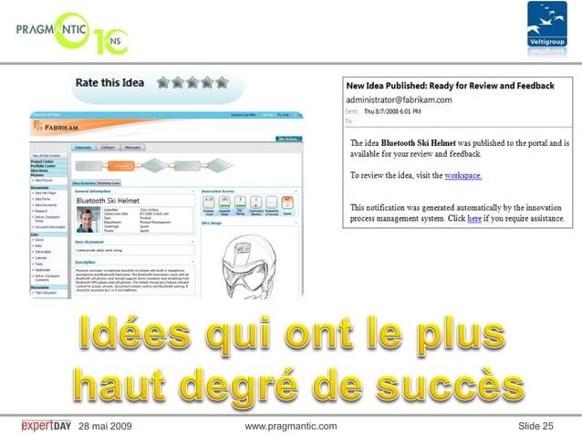 www.pragmantic.com Slide 2528 mai 2009 www.pragmantic.com