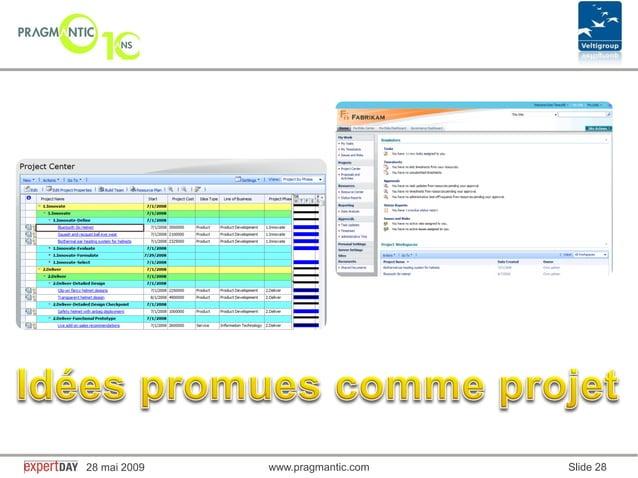 www.pragmantic.com Slide 2828 mai 2009 www.pragmantic.com