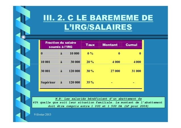 Tableau Bareme Irg 2020 et Tableau Bareme Irg 2008 - YouTube