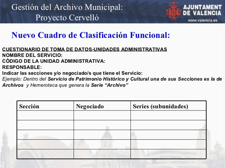 Gestión del Archivo Municipal: Proyecto Cervelló Nuevo Cuadro de Clasificación Funcional: CUESTIONARIO DE TOMA DE DATOS-UN...