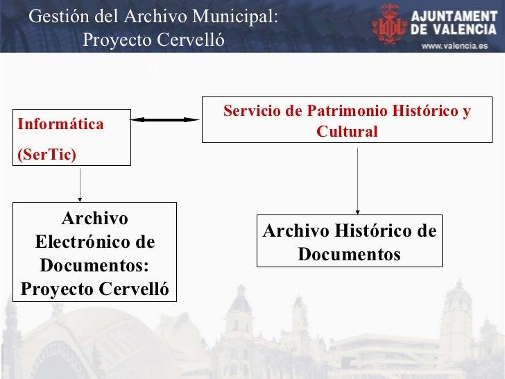 Gestión del Archivo Municipal: Proyecto Cervelló ó Informática (SerTic) Servicio de Patrimonio Histórico y Cultural Archiv...