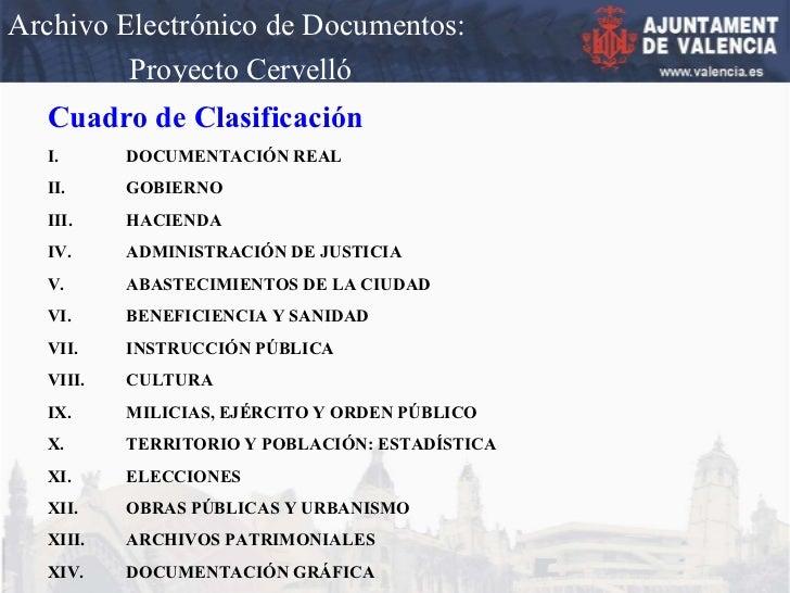 Archivo Electrónico de Documentos: Proyecto Cervelló Cuadro de Clasificación I. DOCUMENTACIÓN REAL II. GOBIERNO III. HACIE...