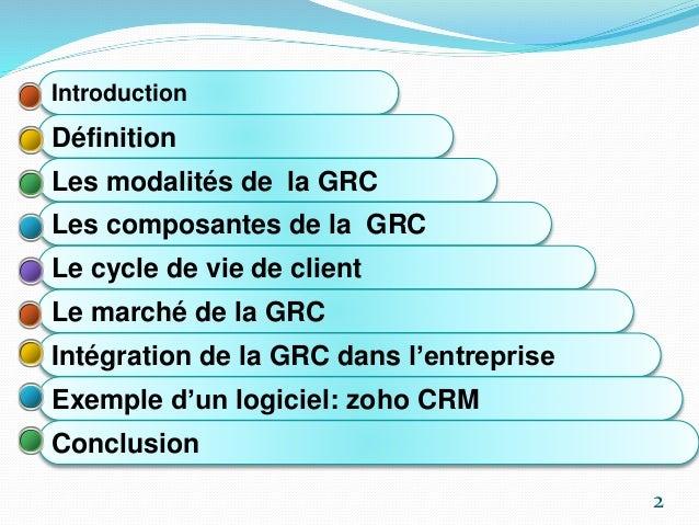 Gestion de la relation client . Slide 2