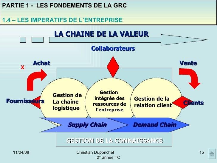 Gestion De La Relation Client Tc 2 2008