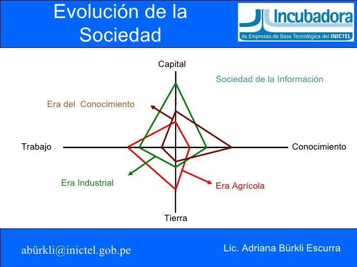 Gestion Del Conocimiento Slide 3