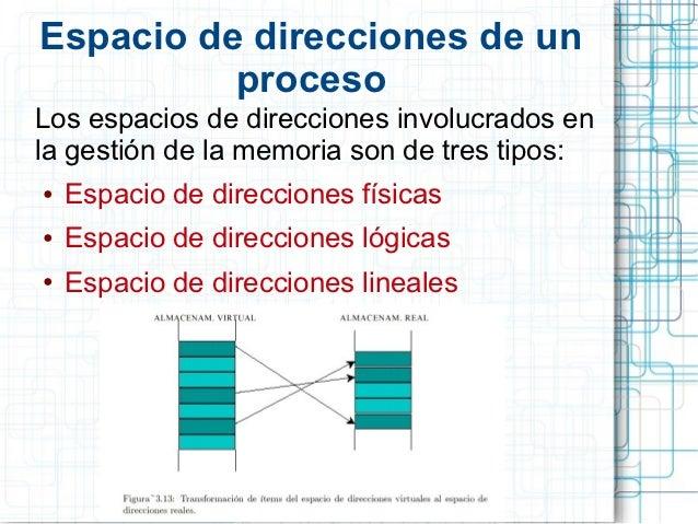 Gestion de memoria en linux - Gestion de espacios ...