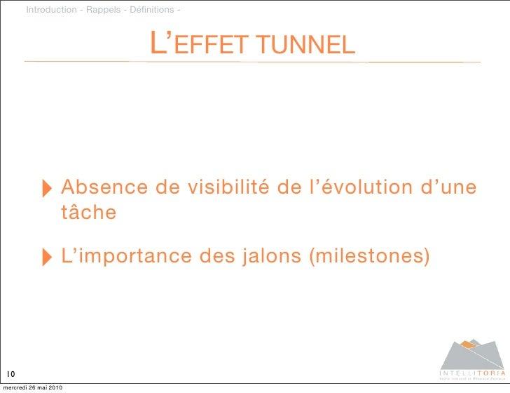 Introduction - Rappels - Définitions -                                        L'EFFET TUNNEL               ‣ Absence de vis...