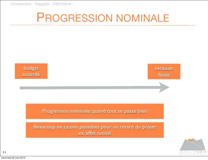 Introduction - Rappels - Définitions -                            PROGRESSION NOMINALE                     budget          ...