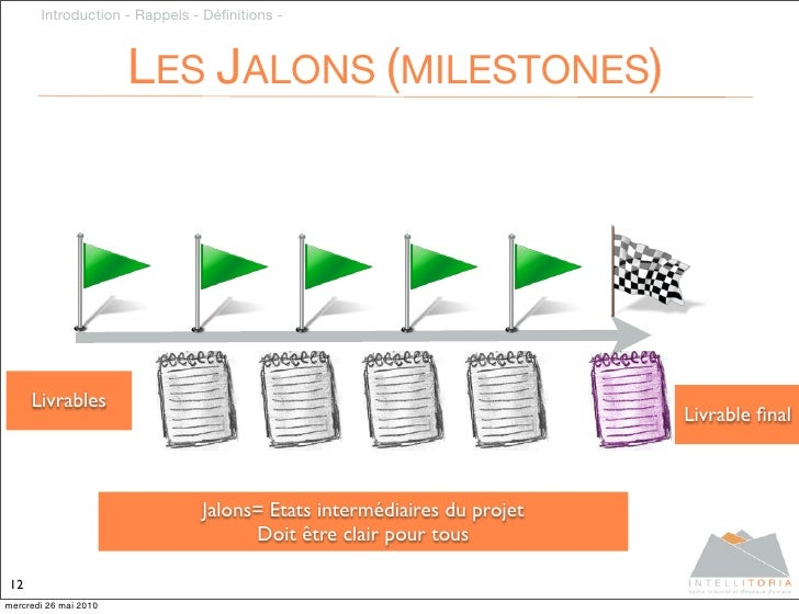 Introduction - Rappels - Définitions -                           LES JALONS (MILESTONES)          Livrables                ...