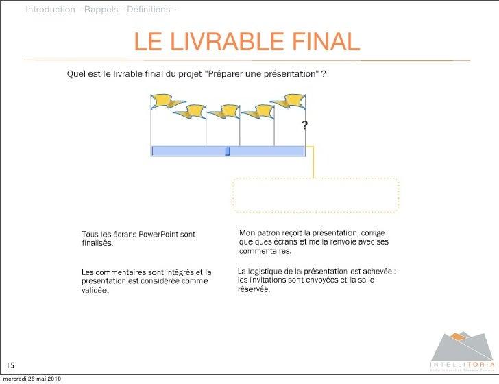 Introduction - Rappels - Définitions -                                     LE LIVRABLE FINAL     15 mercredi 26 mai 2010