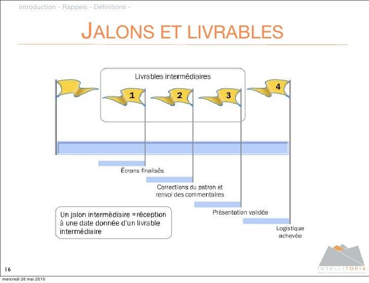 Introduction - Rappels - Définitions -                               JALONS ET LIVRABLES     16 mercredi 26 mai 2010