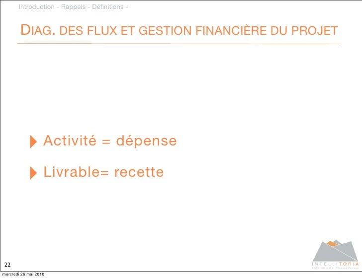 Introduction - Rappels - Définitions -           DIAG. DES FLUX ET GESTION FINANCIÈRE DU PROJET                ‣ Activité =...