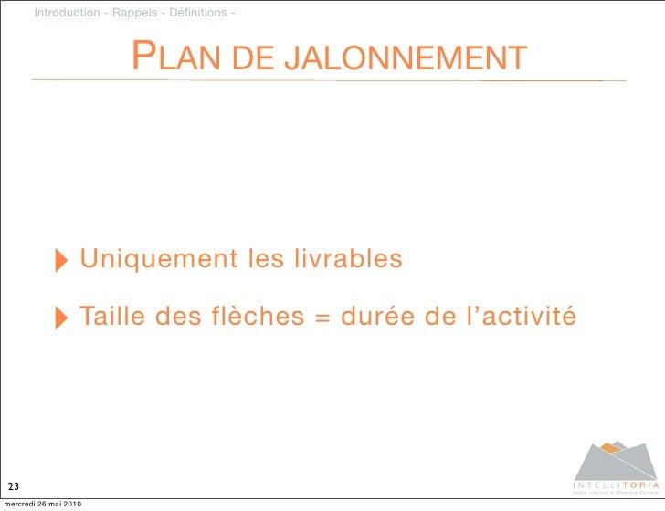 Introduction - Rappels - Définitions -                            PLAN DE JALONNEMENT               ‣ Uniquement les livrab...