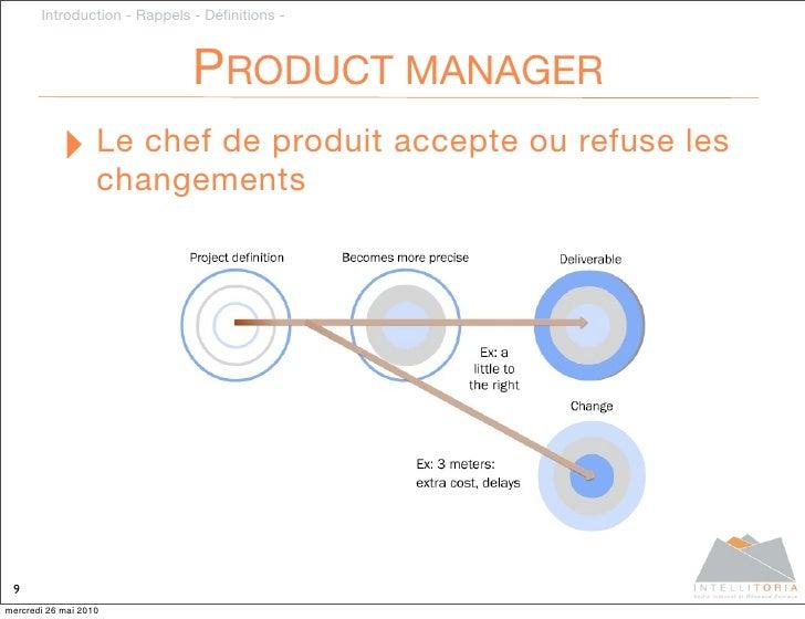 Introduction - Rappels - Définitions -                                  PRODUCT MANAGER            ‣ Le chef de produit acc...