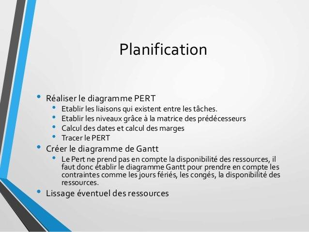 Gestion de projet 51 planification raliser le diagramme pert ccuart Gallery