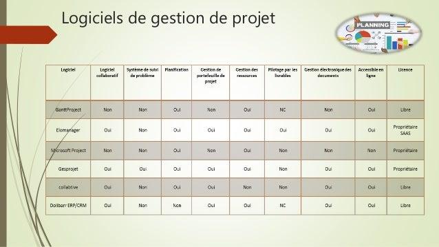 Gestion de projet logiciels de gestion de projet 18 ccuart Gallery