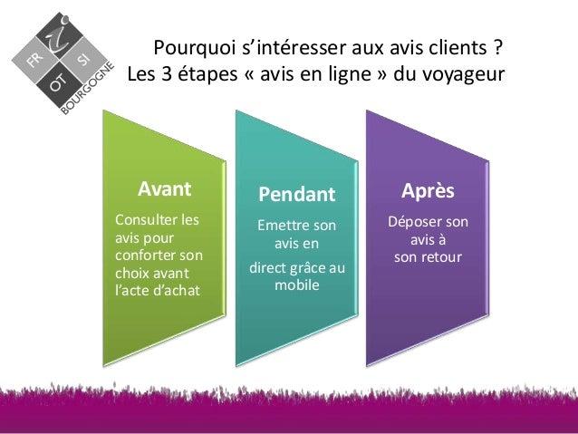 Gestion des avis clients exemple trip advisor - Poltronesofa avis clients ...