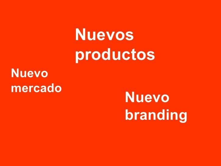 Nuevo mercado Nuevo branding Nuevos productos