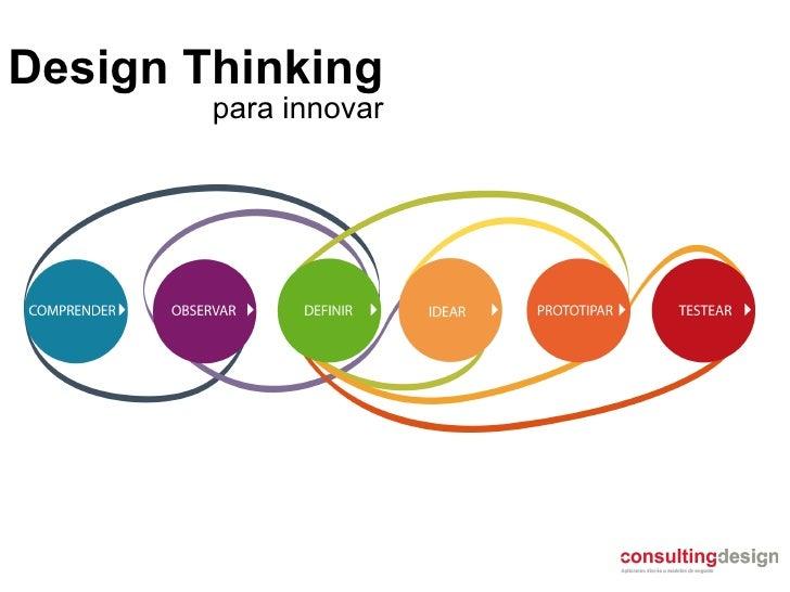 Design Thinking para innovar