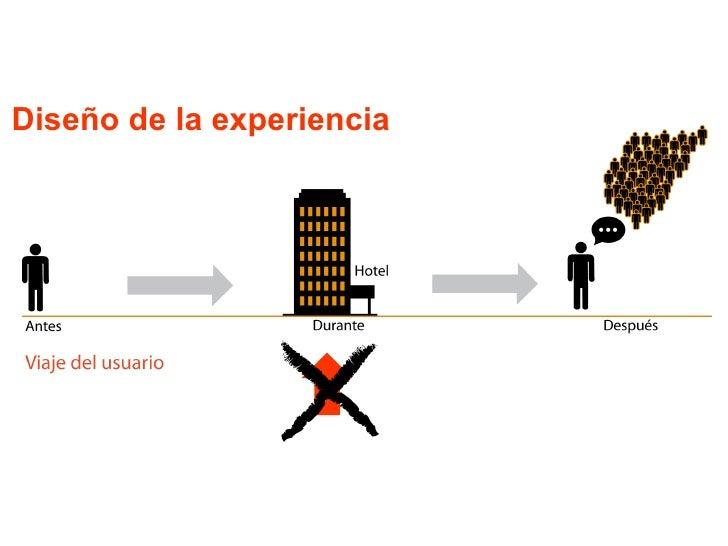 Diseño de la experiencia
