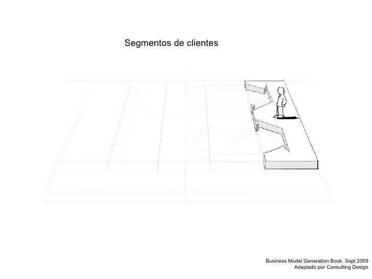 Segmentos de clientes Business Model Generation Book. Sept 2009 Adaptado por Consulting Design