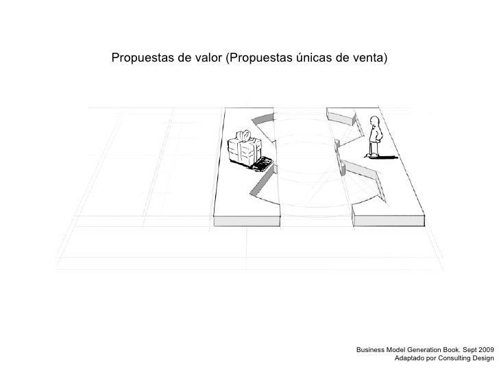 Propuestas de valor (Propuestas únicas de venta) Business Model Generation Book. Sept 2009 Adaptado por Consulting Design
