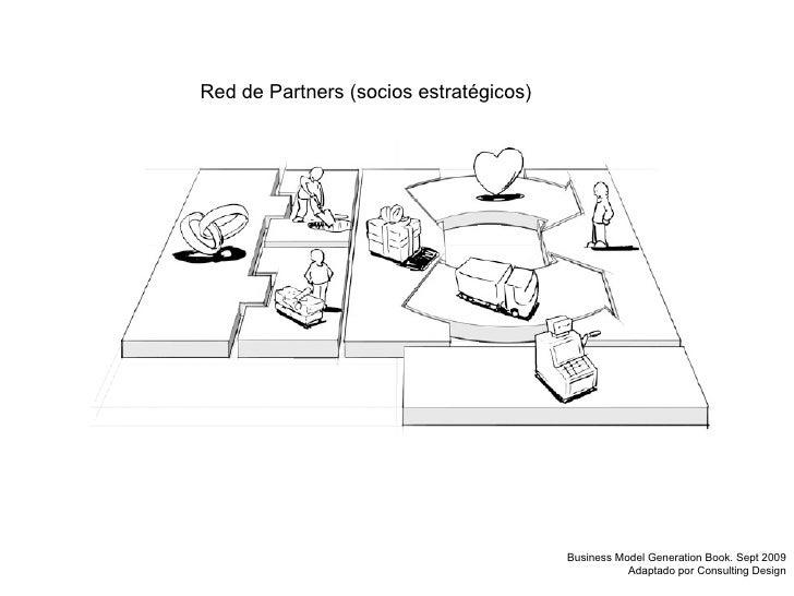 Red de Partners (socios estratégicos) Business Model Generation Book. Sept 2009 Adaptado por Consulting Design