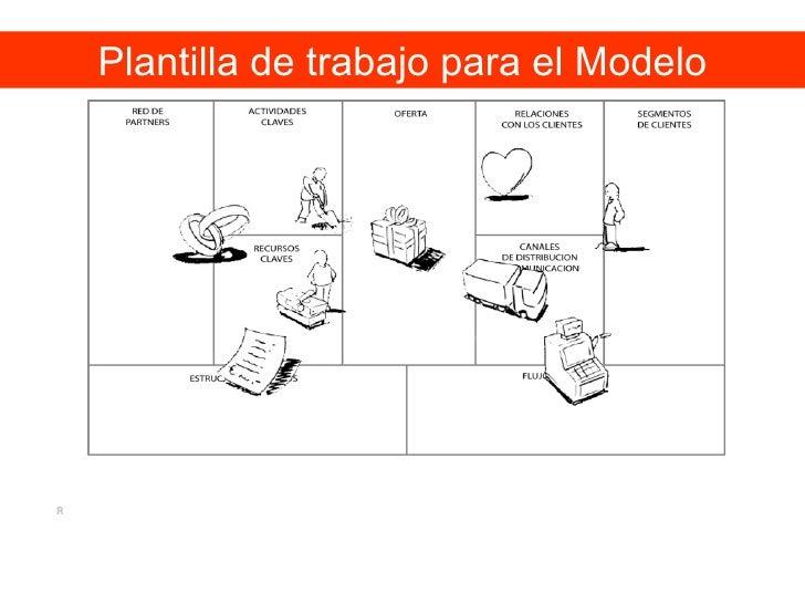 Plantilla de trabajo para el Modelo