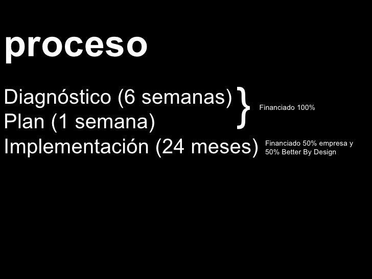 proceso Diagnóstico (6 semanas) Plan (1 semana) Implementación (24 meses) } Financiado 100% Financiado 50% empresa y 50% B...