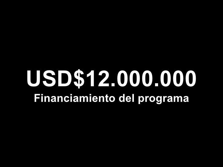 USD$12.000.000 Financiamiento del programa