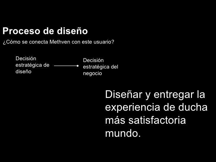 ¿Cómo se conecta Methven con este usuario? Proceso de diseño Decisión estratégica de diseño Diseñar y entregar la experien...