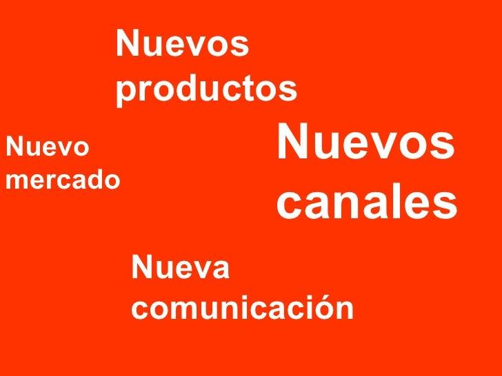 Nuevo mercado Nuevos canales Nueva comunicación Nuevos productos