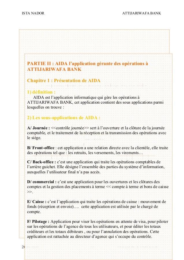 ISTA NADOR ATTIJARIWAFA BANK 2009/2010 OUIAM EL KAABOUCH11 L'organigramme de l'agence SAKIA AL HAMRA Le directeur d'agence...