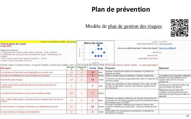 Gestion des risques d marche for Plan de prevention des risques entreprises exterieures