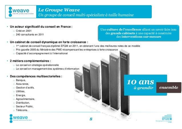 Le Groupe Weave                            Un groupe de conseil multi-spécialiste à taille humaine• Un acteur significatif...