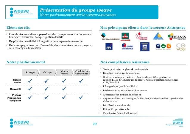 Gestion des risques et conformite solvabilite 2 - Cabinet de conseil en gestion des risques ...