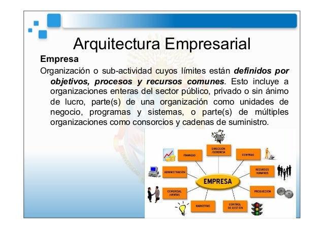 Gesti n de ti arquitectura empresarial for Empresas de arquitectura