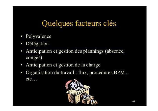 103Quelques facteurs clés• Polyvalence• Délégation• Anticipation et gestion des plannings (absence,congés)• Anticipati...