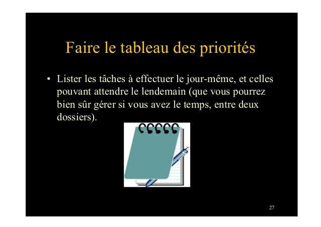 27Faire le tableau des priorités• Lister les tâches à effectuer le jour-même, et cellespouvant attendre le lendemain (que...