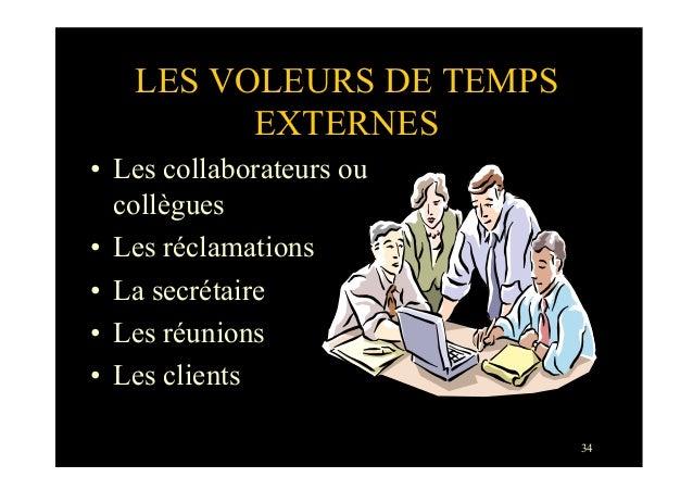 34LES VOLEURS DE TEMPSEXTERNES• Les collaborateurs oucollègues• Les réclamations• La secrétaire• Les réunions• Les cl...
