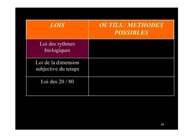 64LOIS OUTILS / METHODESPOSSIBLESLoi des rythmesbiologiquesLoi de la dimensionsubjective du tempsLoi des 20 / 80