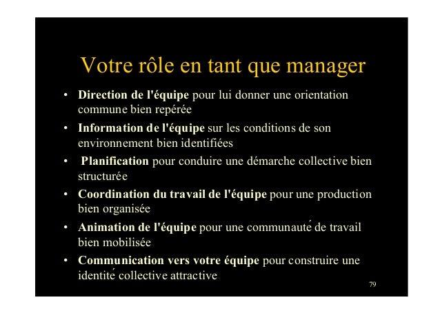 Votre rôle en tant que manager• Direction de léquipe pour lui donner une orientationcommune bien repérée• Information de...
