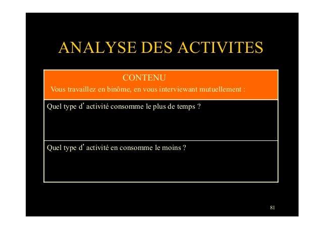 81ANALYSE DES ACTIVITESCONTENUVous travaillez en binôme, en vous interviewant mutuellement :Quel type d'activité consomme ...